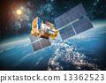 卫星 空间 地球 13362523
