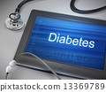 糖尿病 平板 便笺簿 13369789