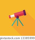 望遠鏡 發現 插圖 13385999