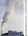 Smoke coming upright out from the industrial buildings in winter  13444299