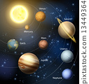 Planets in the solar system 13449364