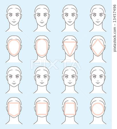 Shape of boys' face - by type 13457496