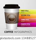 coffee infographics 13488527