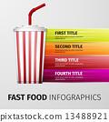 fast food infographics 13488921