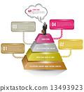 金字塔 選擇 選項 13493923