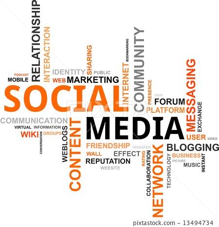 word cloud - social media 13494734