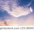 เมฆที่ปรับขนาดเมื่อค่ำ 13518000