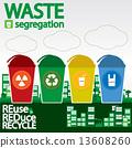 Waste Segregation Illustration Vector. 13608260