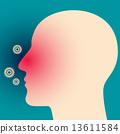 Hay fever. Pollen allergy 13611584