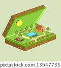 绿色 自然 降落 13647735