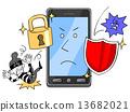 Smartphone security 13682021
