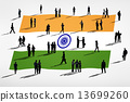 Global Business : India 13699260