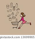 cart, woman, shopping 13699965