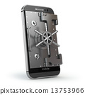 smartphone security protection 13753966