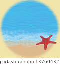 Sea pattern 13760432