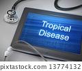 疾病 熱帶 平板 13774132