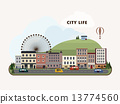 城市景观 城市风光 国家 13774560