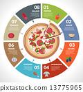 信息图表 匹萨饼店 一组 13775965