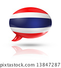 Thai flag speech bubble 13847287