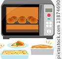 microwave oven, vector, vectors 13874690