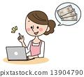 家庭主婦個人電腦錢 13904790