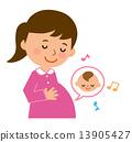pregnant, woman, prenatal 13905427