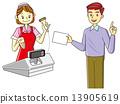 职员和客户 13905619