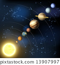 Planets of the solar system 13907997