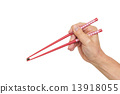 chopstick, holding, method 13918055
