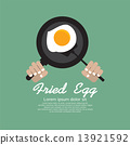 Fried Egg In A Pan. 13921592