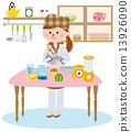 糕点师 人类 人物 13926090