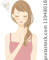 護髮女性不滿意 13948016