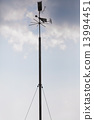 Weather Station 13994451