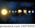 Solar system planets diagram 14070909