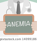 Medical Board Anemia 14099186