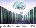 computing, cloud, doodle 14236956