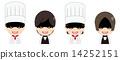พ่อครัว,บริกร,บริกรหญิง 14252151
