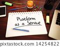 Platform as a Service 14254822