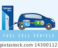 矢量 一輛環保汽車 可再生 14300112