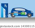 矢量 一輛環保汽車 可再生 14300115