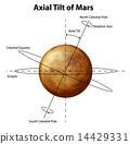 Planet Mars 14429331
