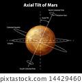 Planet Mars 14429460