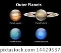 Outer planets 14429537