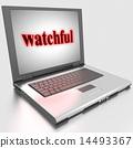 watchful, computer, laptop 14493367