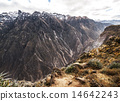 overview, colca, canyon 14642243