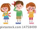 어린이 증상 14758499
