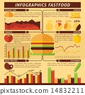 fast infographics food 14832211