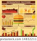 快 信息图表 食物 14832211