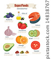 super food infographic flat design 14838767