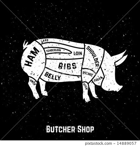 Cuts of pork 14889057